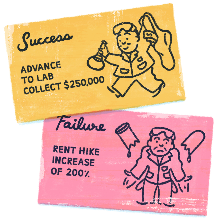 monopoly styled game cards showing pitfalls and boons of science start-ups